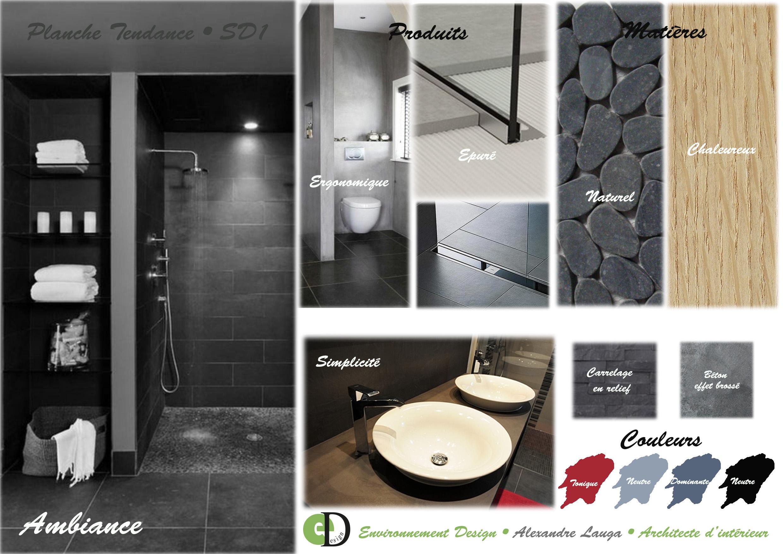 Deco Tendance 2018 Salle De Bain salle de bain - petit bourg - environnement design